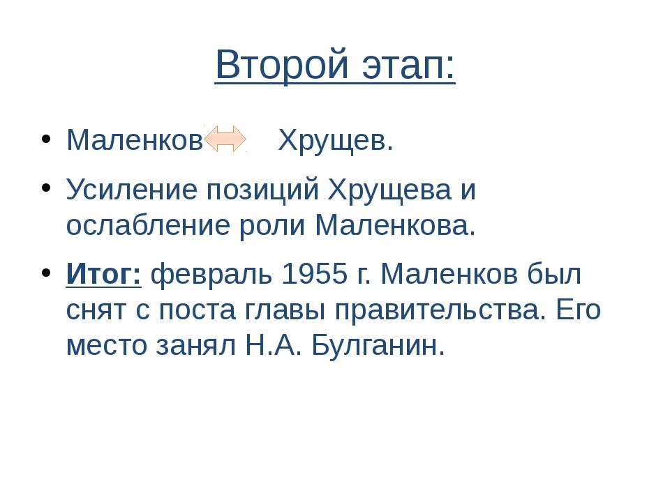Второй этап: Маленков Хрущев. Усиление позиций Хрущева и ослабление роли Мале...