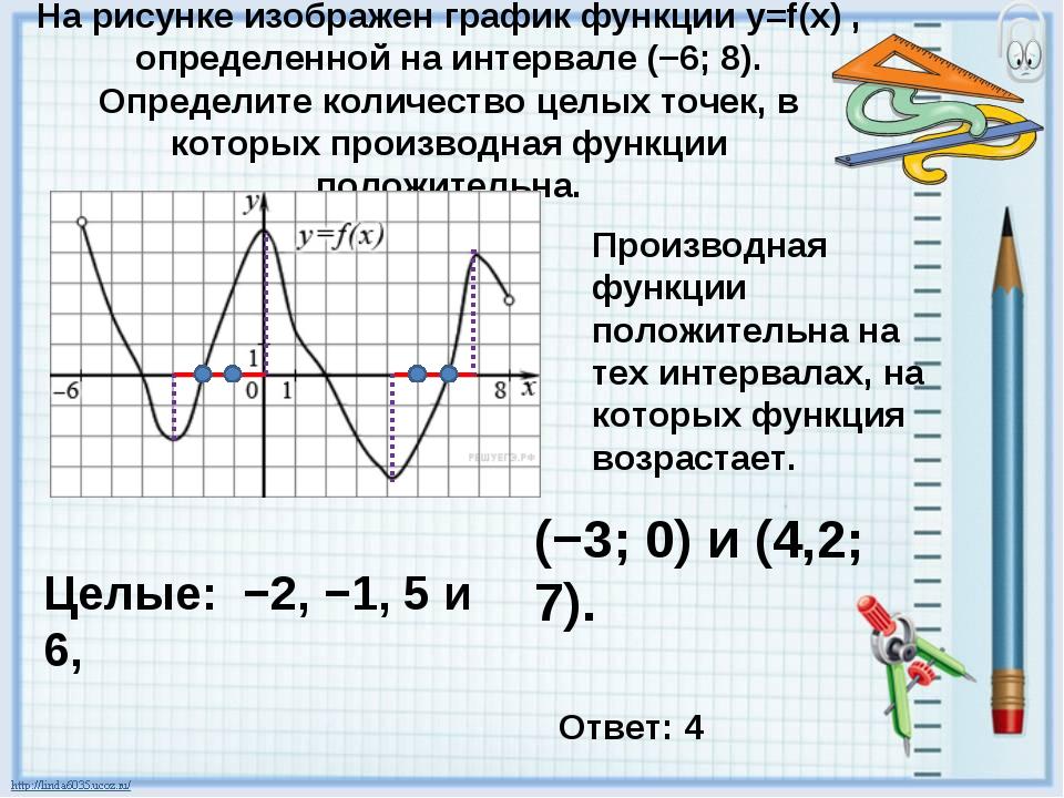 На рисунке изображен график функции y=f(x) , определенной на интервале (−6; 8...