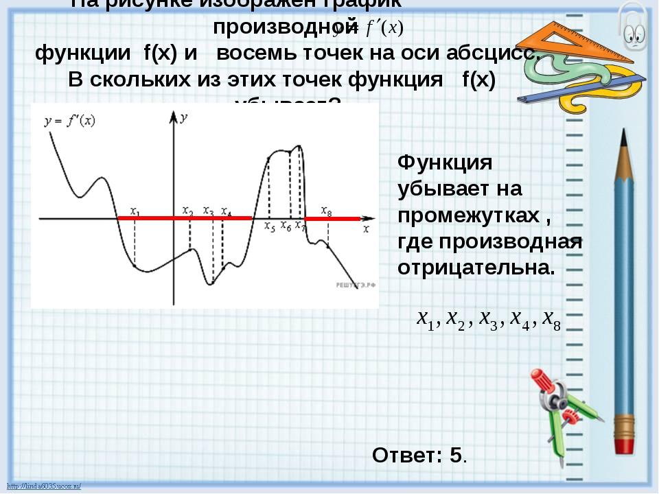 На рисунке изображён график производной функции f(x) и восемь точек на оси аб...
