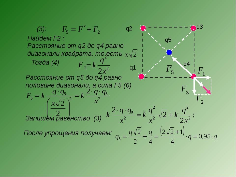 q2 q3 q1 q4 q5 (3): Найдем F2 : Расстояние от q2 до q4 равно диагонали квадра...