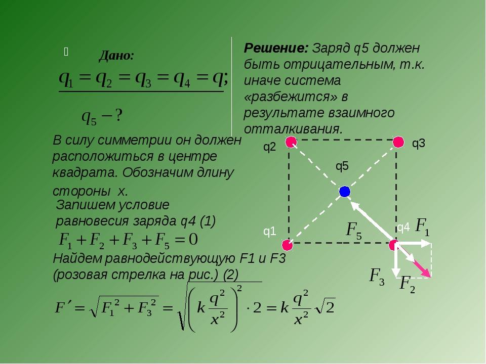 Дано: q2 q3 q1 q4 q5 Решение: Заряд q5 должен быть отрицательным, т.к. иначе...