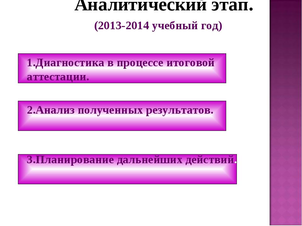 Аналитический этап. (2013-2014 учебный год) 1.Диагностика в процессе итогово...