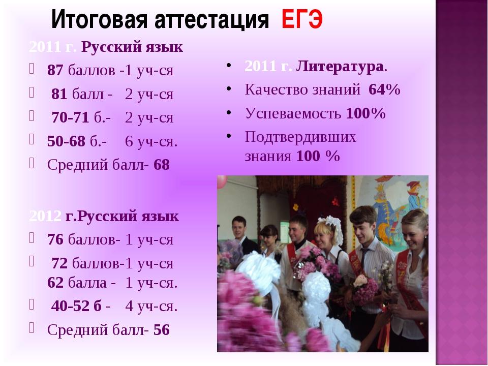Итоговая аттестация ЕГЭ 2011 г. Русский язык 87 баллов -1 уч-ся 81 балл -2...