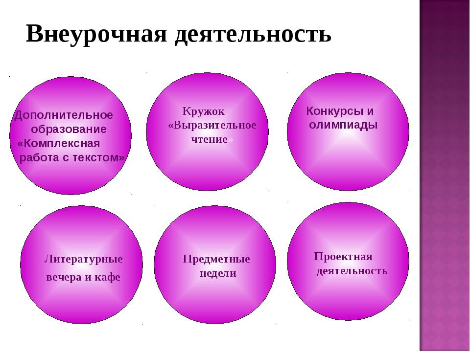 Дополнительное образование «Комплексная работа с текстом» Внеурочная деятельн...