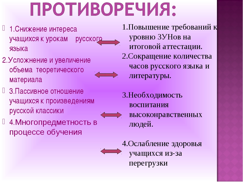 1.Снижение интереса учащихся к урокам русского языка 2.Усложнение и увеличени...