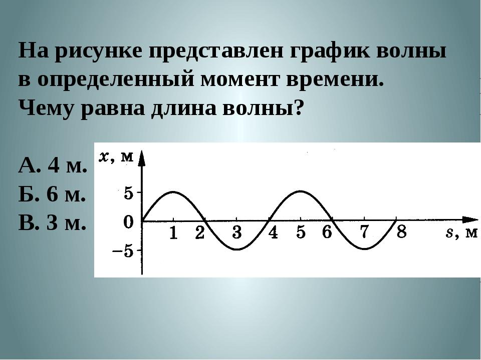 Сила тока в цепи переменного тока меняется со временем по закону i =20 Cos 10...