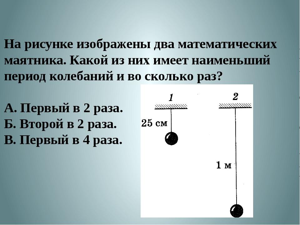 Определите скорость распространения волны, если ее длина 5 м, а период колеба...