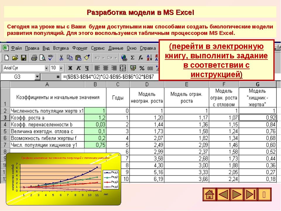Разработка модели в MS Excel Сегодня на уроке мы с Вами будем доступными нам...