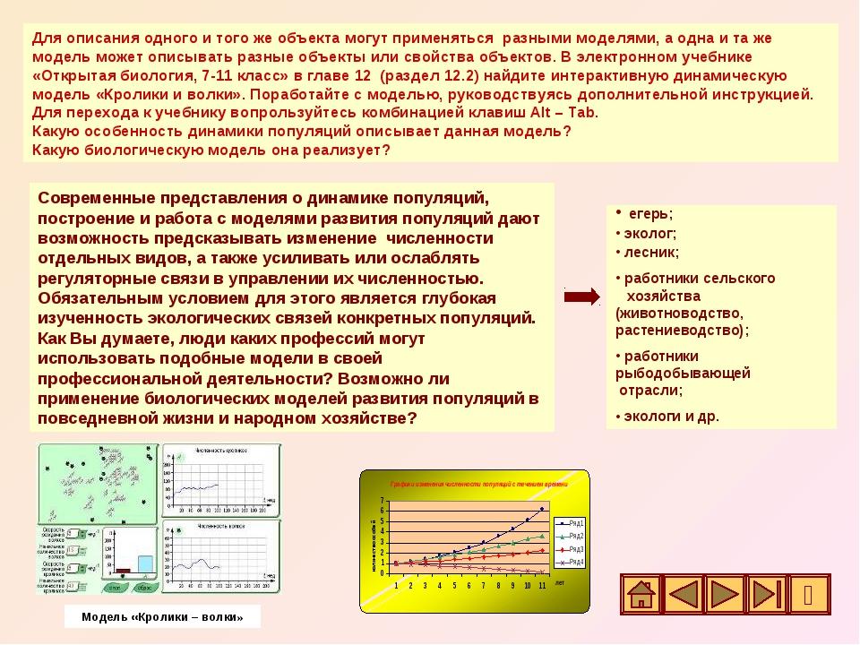 Современные представления о динамике популяций, построение и работа с моделям...