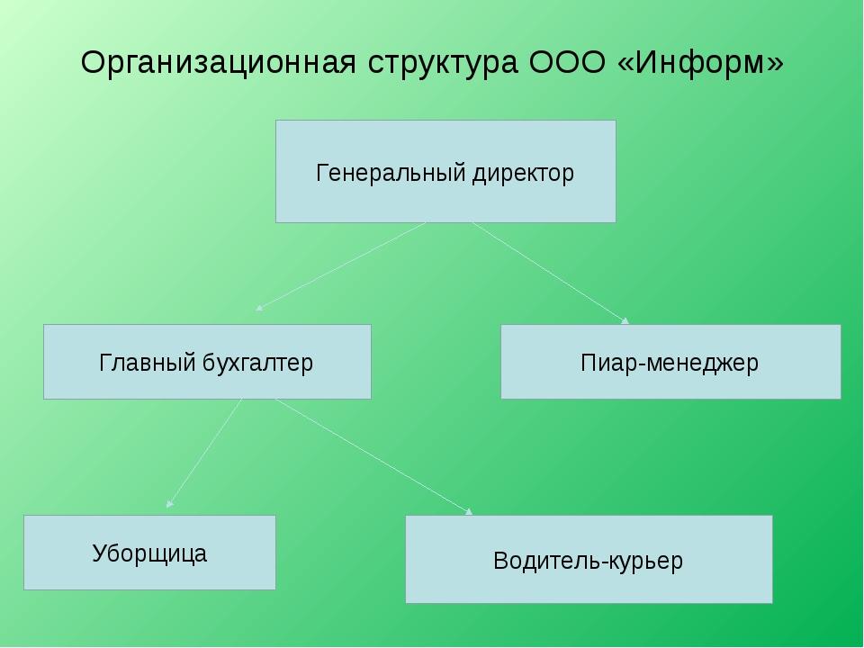 Организационная структура ООО «Информ» Генеральный директор Главный бухгалтер...