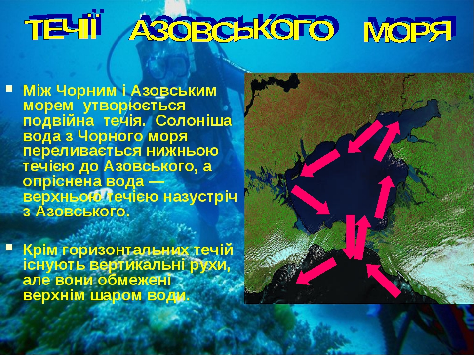 Між Чорним і Азовським морем утворюється подвійна течія. Солоніша вода з Чорн...