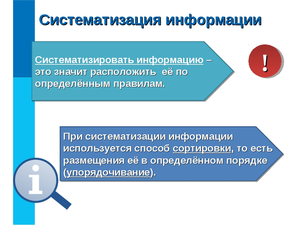 Систематизация информации Систематизировать информацию – это значит расположи...