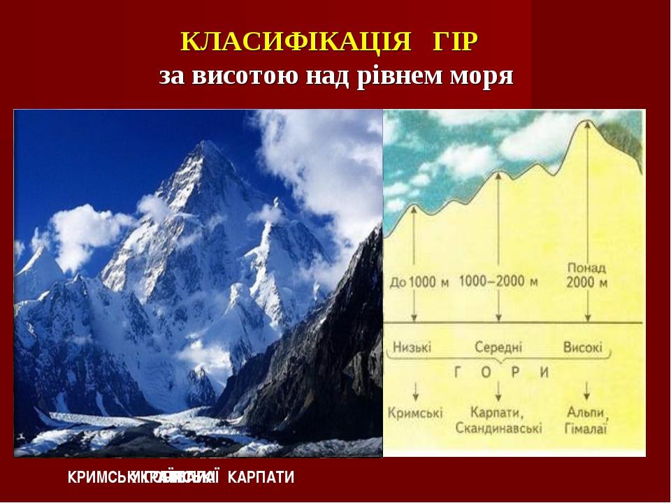 КЛАСИФІКАЦІЯ ГІР за висотою над рівнем моря УКРАЇНСЬКІ КАРПАТИ АЛЬПИ КРИМСЬКІ...