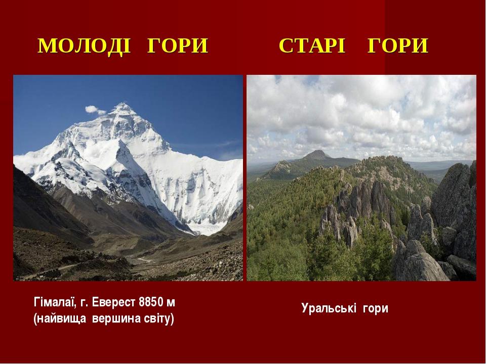 МОЛОДІ ГОРИ СТАРІ ГОРИ Гімалаї, г. Еверест 8850 м (найвища вершина світу) Ура...