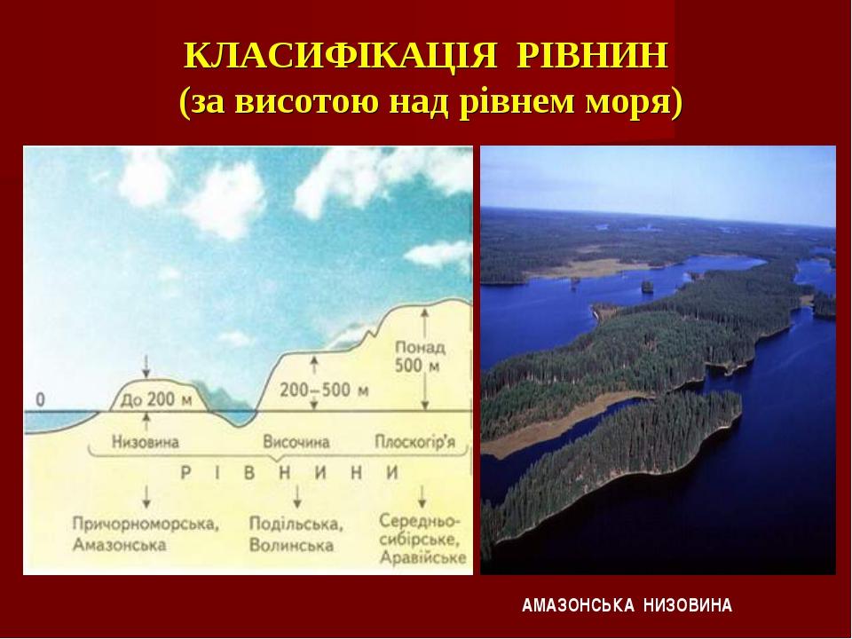КЛАСИФІКАЦІЯ РІВНИН (за висотою над рівнем моря) АМАЗОНСЬКА НИЗОВИНА