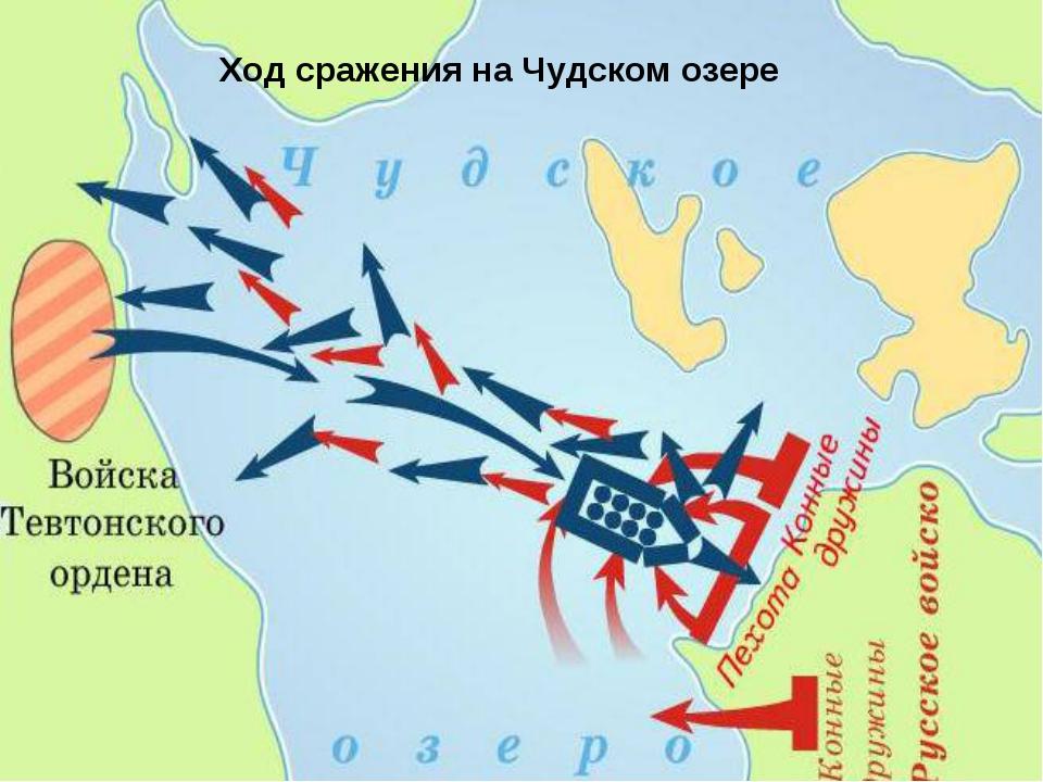 Ход сражения на Чудском озере