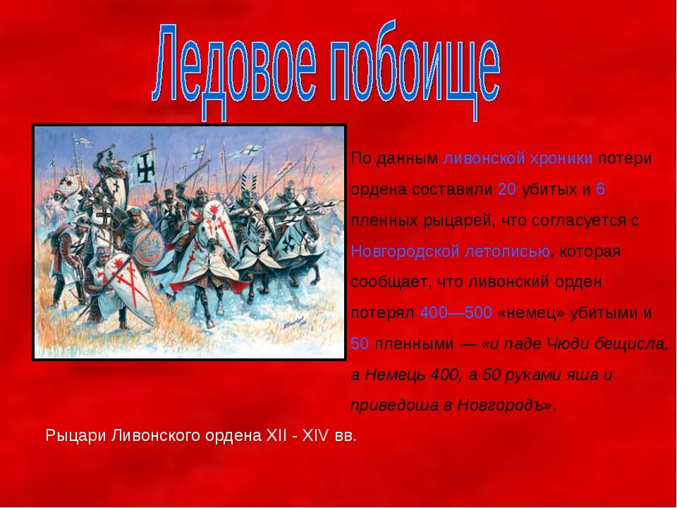 По данным ливонской хроники потери ордена составили 20 убитых и 6 пленных рыц...
