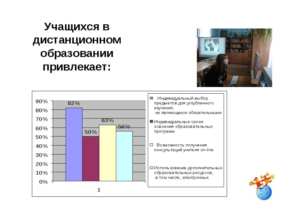 Учащихся в дистанционном образовании привлекает: