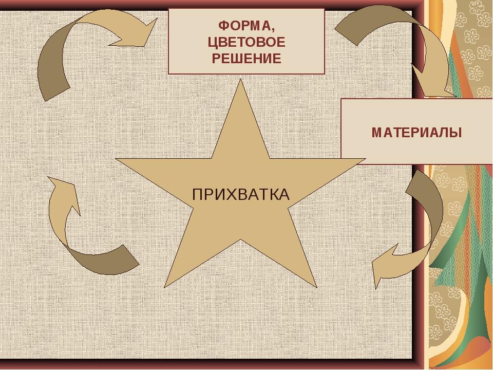 ФОРМА, ЦВЕТОВОЕ РЕШЕНИЕ МАТЕРИАЛЫ ПРИХВАТКА