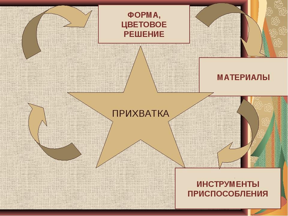 ФОРМА, ЦВЕТОВОЕ РЕШЕНИЕ МАТЕРИАЛЫ ИНСТРУМЕНТЫ ПРИСПОСОБЛЕНИЯ ПРИХВАТКА