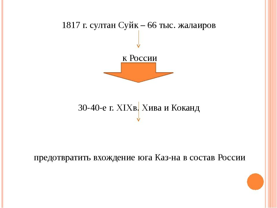 1817 г. султан Суйк – 66 тыс. жалаиров к России 30-40-е г. ХІХв. Хива и Кокан...