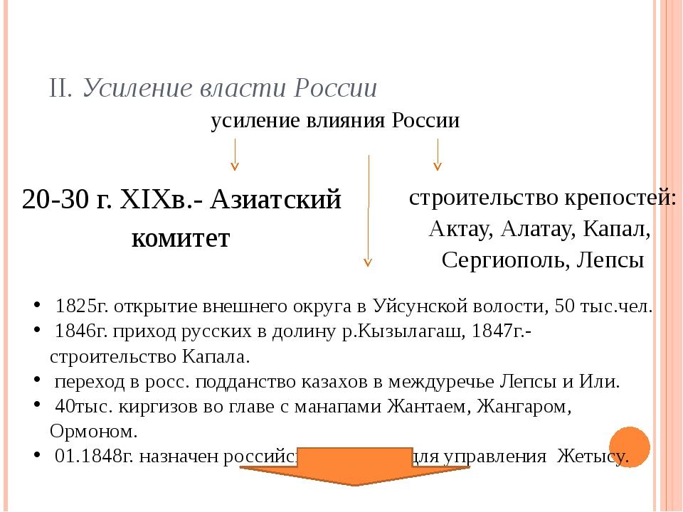 ІІ. Усиление власти России усиление влияния России 20-30 г. ХІХв.- Азиатский...
