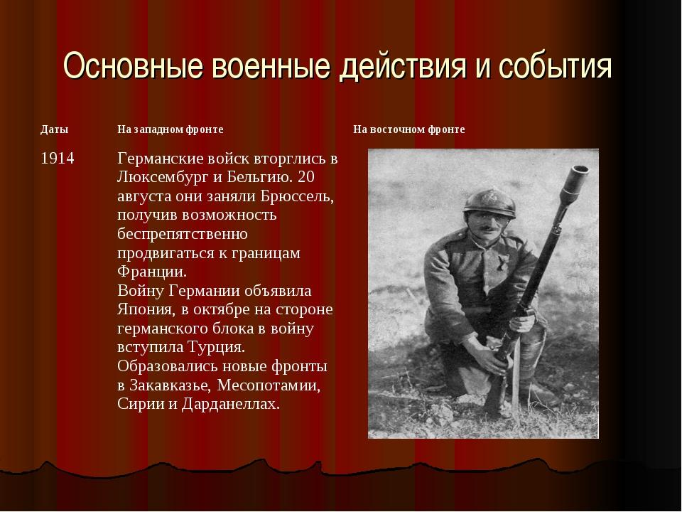 Основные военные действия и события