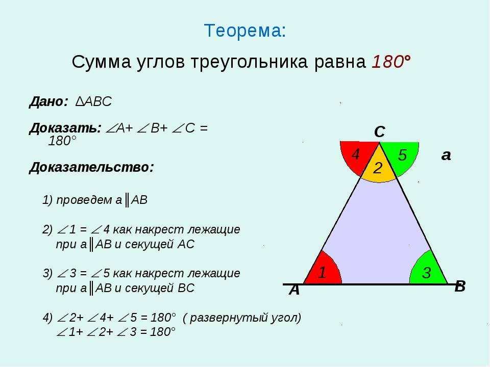 Теорема: Сумма углов треугольника равна 180° Дано: ∆ABC Доказать: A+  B+ ...