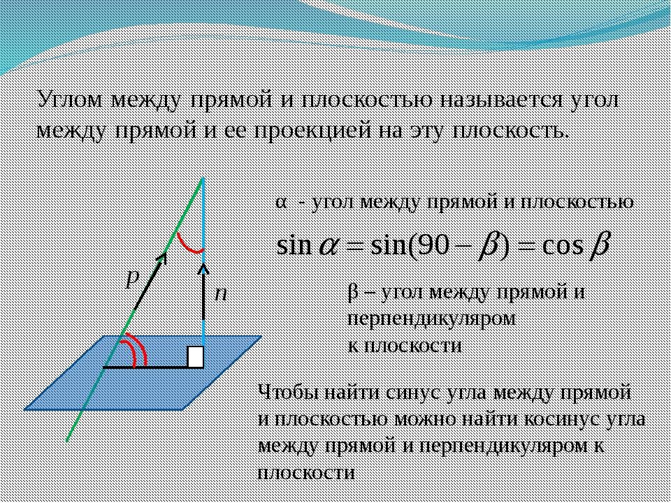 α β α - угол между прямой и плоскостью β – угол между прямой и перпендикуляр...