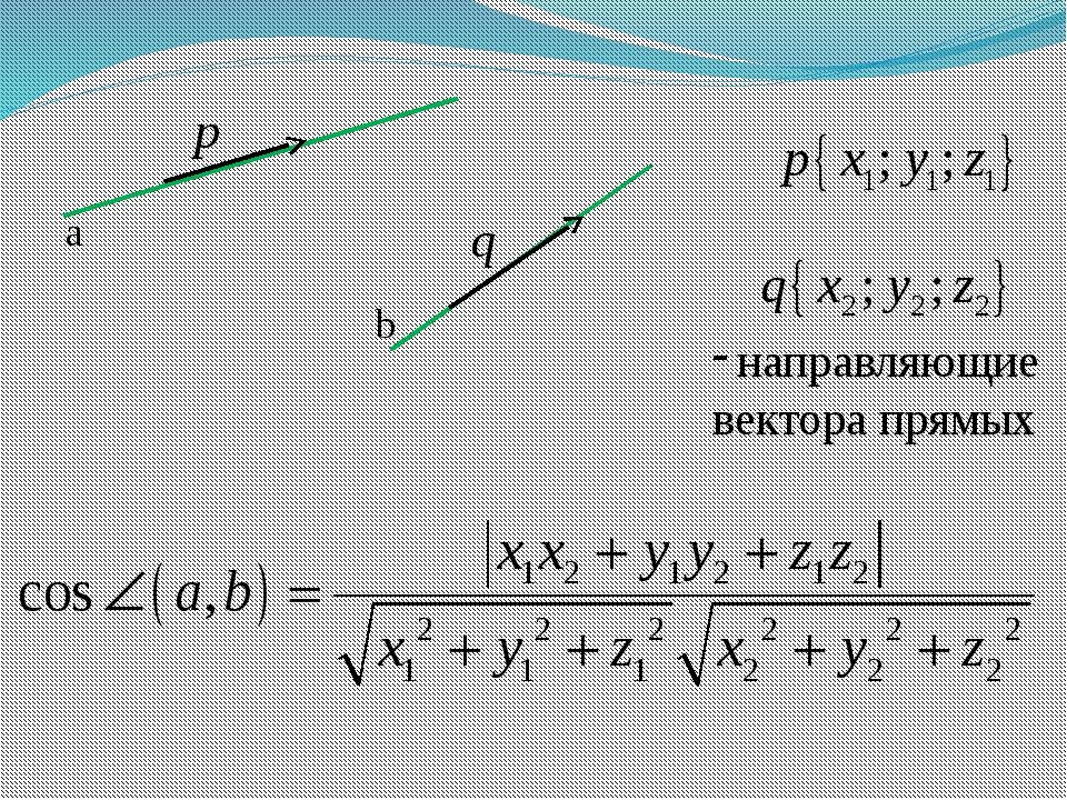 направляющие вектора прямых а b
