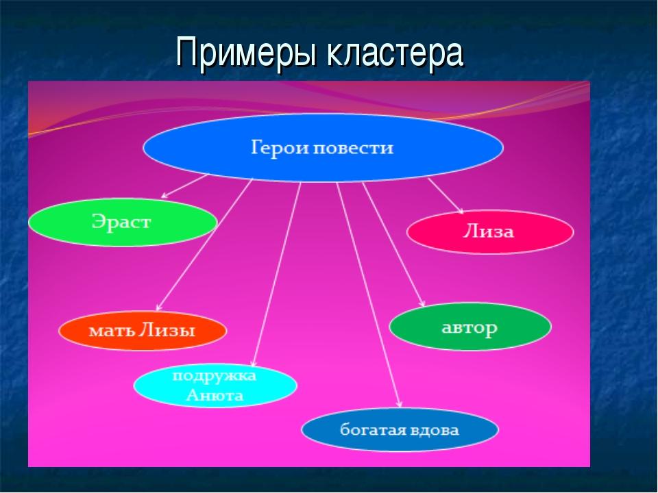 Примеры кластера