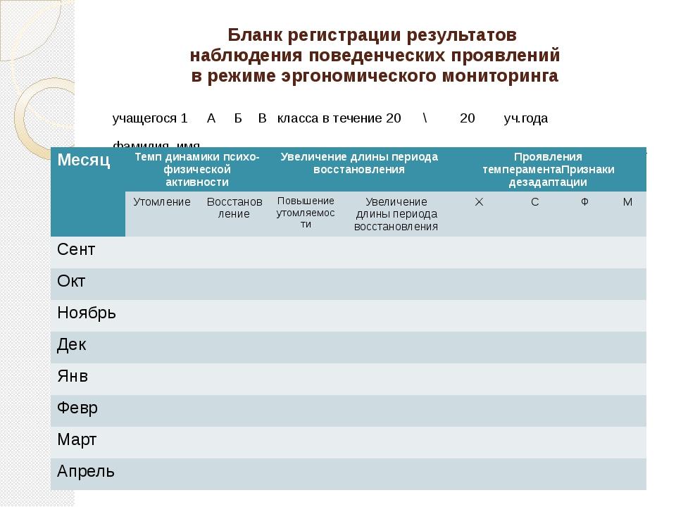 Бланк регистрации результатов наблюдения поведенческих проявлений в режиме эр...