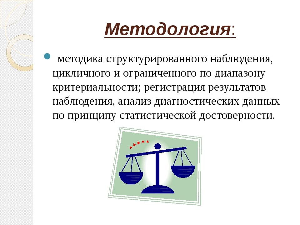 Методология: методика структурированного наблюдения, цикличного и ограниченно...