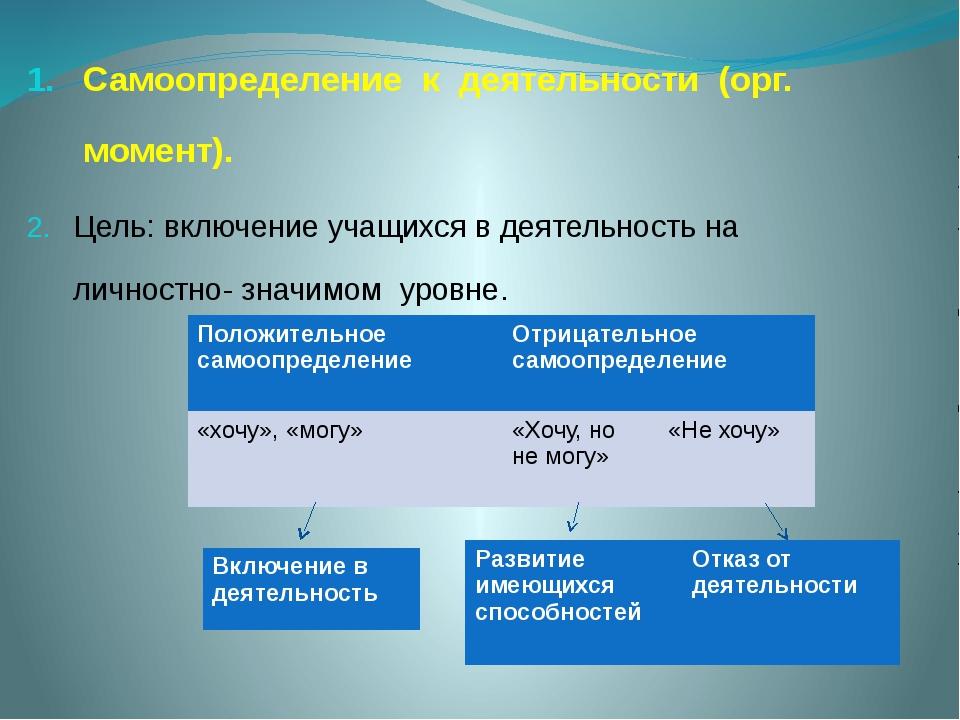Самоопределение к деятельности (орг. момент). Цель: включение учащихся в дея...