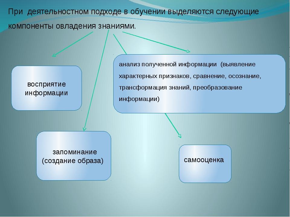 При деятельностном подходе в обучении выделяются следующие компоненты овладе...