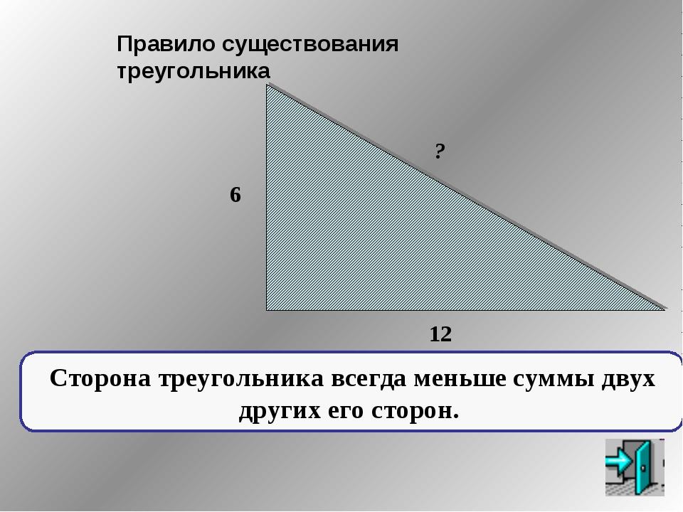 ? 6 12 Правило существования треугольника Сторона треугольника всегда меньше...