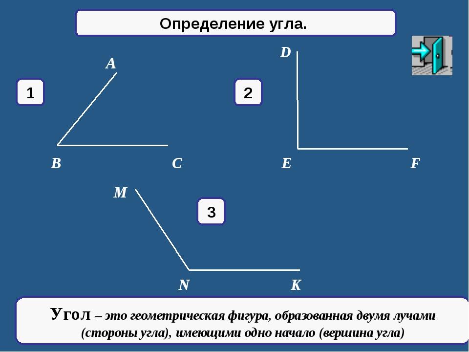 Определение угла. 1 2 3 B C E F A D Угол – это геометрическая фигура, о...