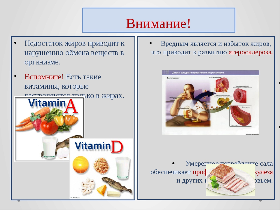 Внимание! Вредным является и избыток жиров, что приводит к развитию атероскле...