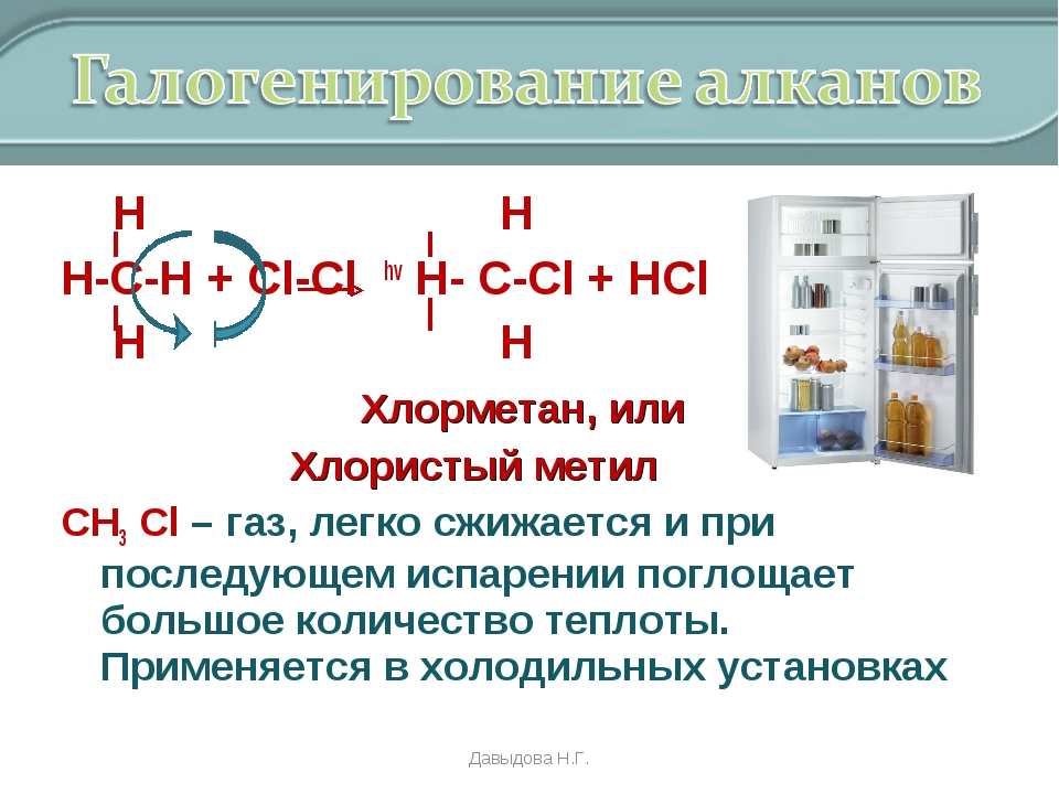 H H H-С-Н + Cl-Cl hv H- C-Cl + HCl H H Хлорметан, или Хлористый метил СН3 Cl...