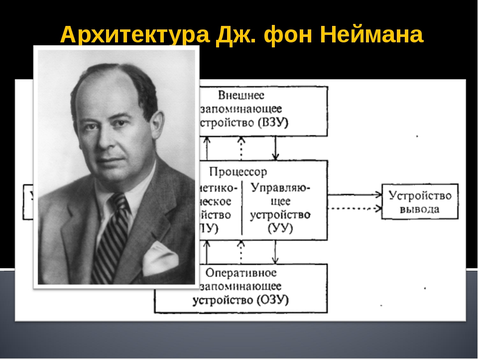 Архитектура Дж. фон Неймана