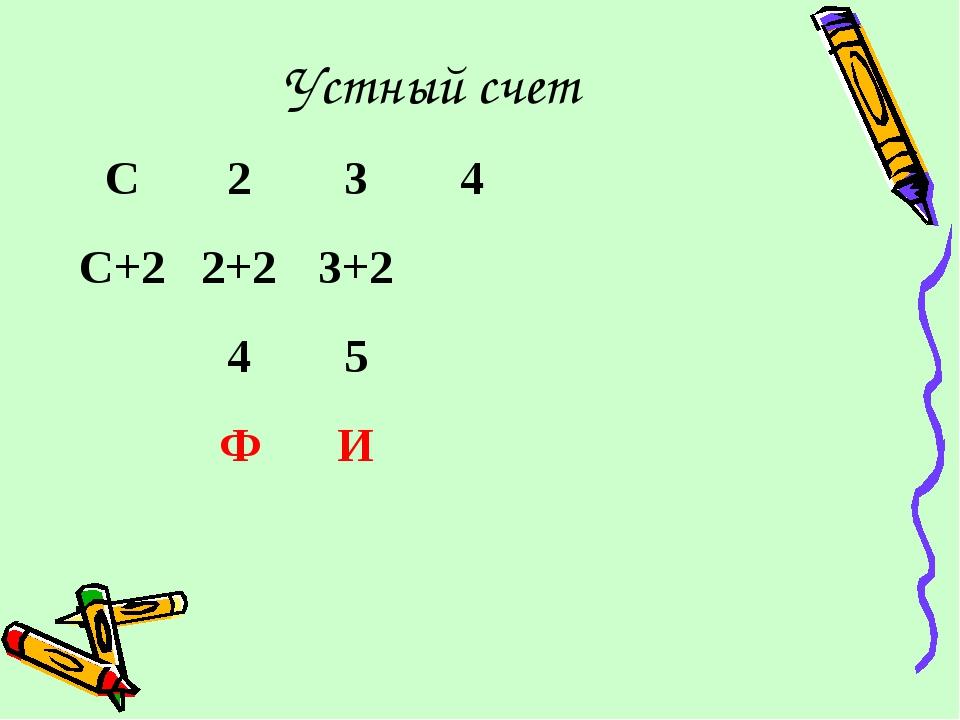 Устный счет C234 C+22+23+2 45 ФИ