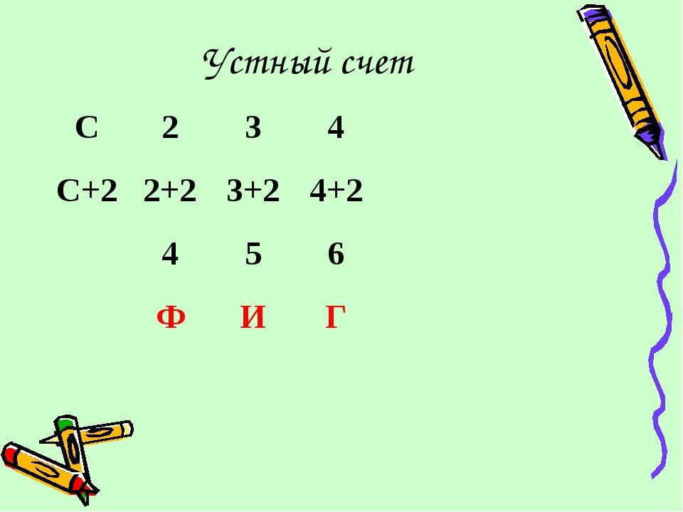 Устный счет C234 C+22+23+24+2 456 ФИГ