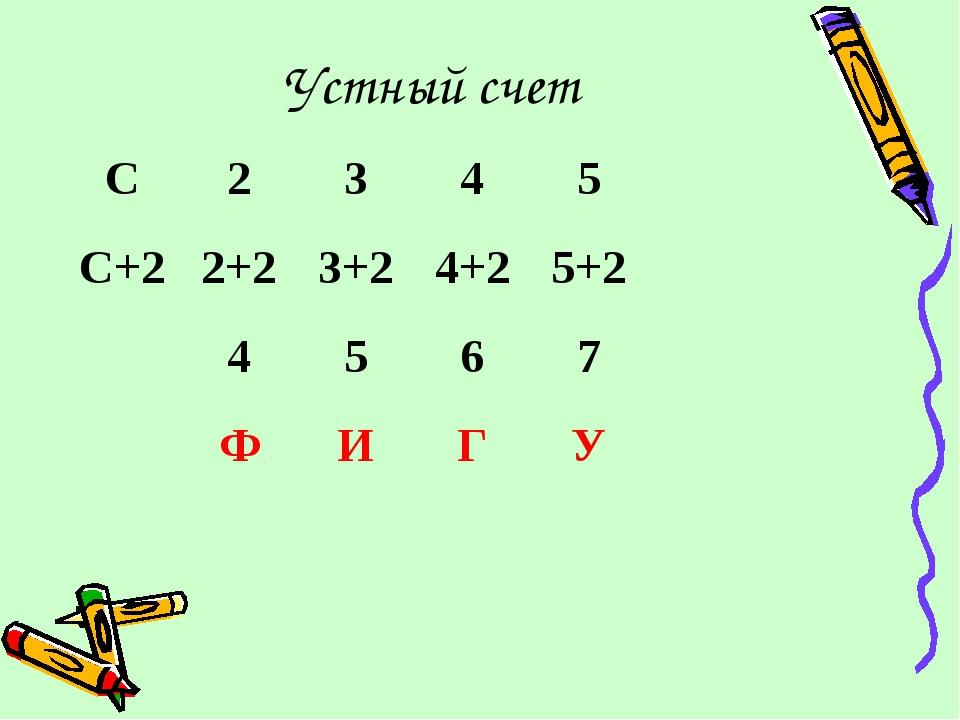 Устный счет C2345 C+22+23+24+25+2 4567 ФИГУ