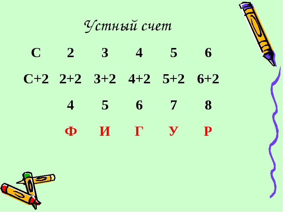 Устный счет C23456 C+22+23+24+25+26+2 45678 ФИГУР