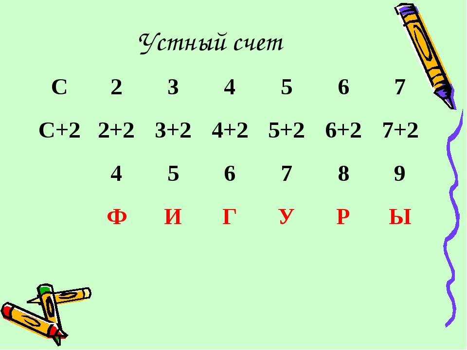 Устный счет C234567 C+22+23+24+25+26+27+2 456789 ФИГУРЫ