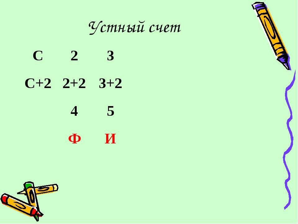 Устный счет C23 C+22+23+2 45 ФИ