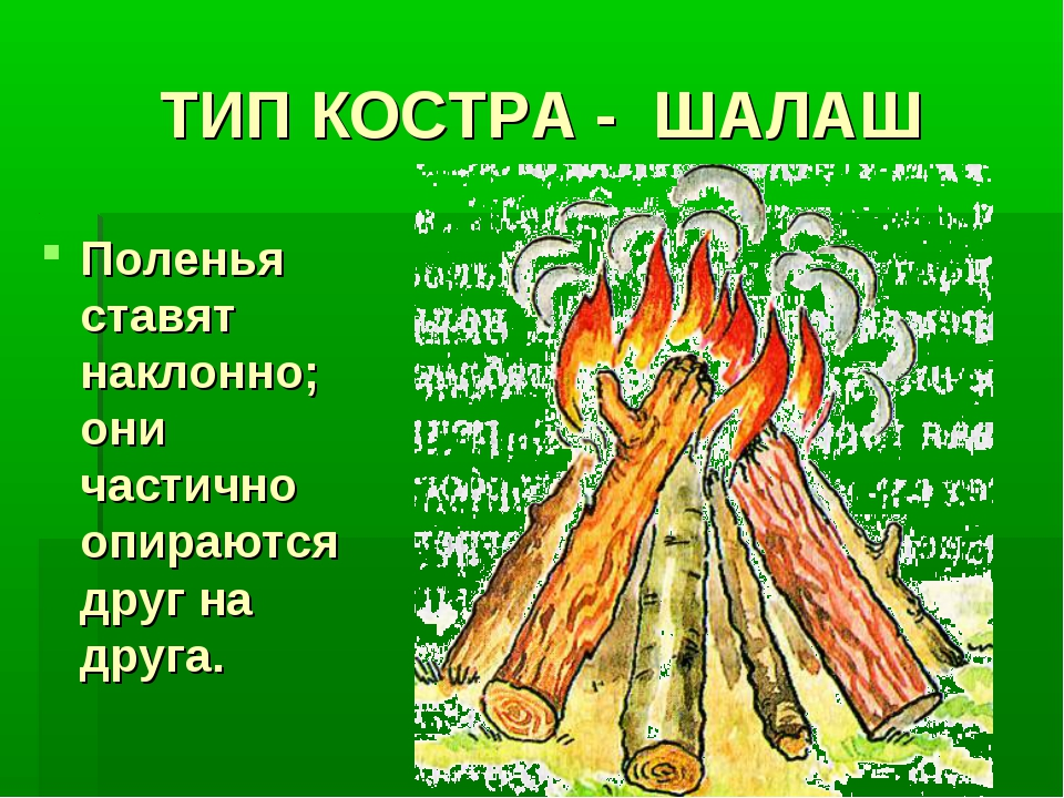 ТИП КОСТРА - ШАЛАШ Поленья ставят наклонно; они частично опираются друг на др...