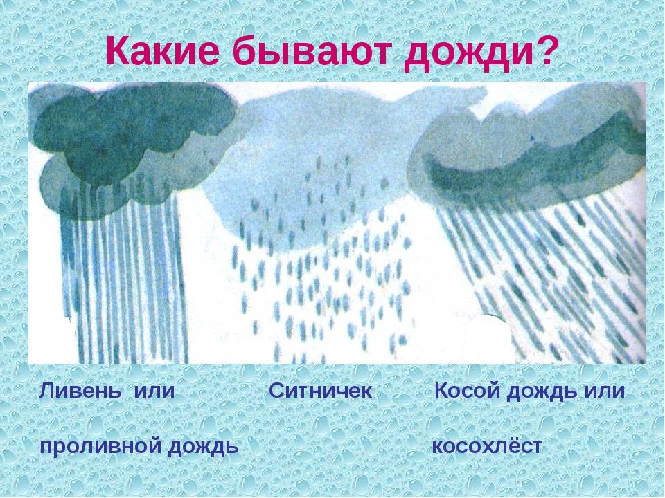 Какие бывают дожди? Ливень или Ситничек Косой дождь или проливной дождь косох...