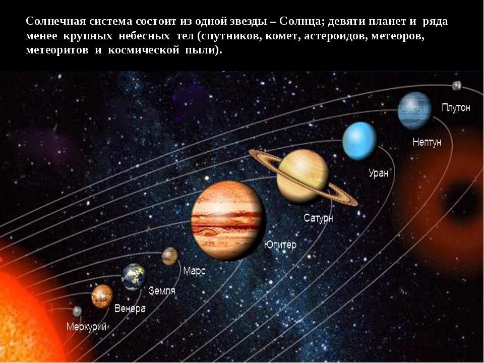 Солнечная система состоит из одной звезды – Солнца; девяти планет и ряда мене...
