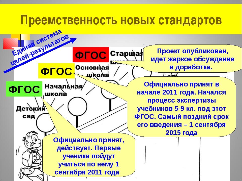 Преемственность новых стандартов ФГОС ФГОС ФГОС Официально принят, действует....